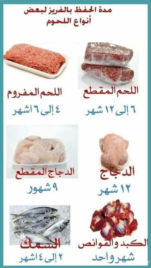 نصائح مطبخية مهمة في الطبخ والمطبخ للمبتدئات